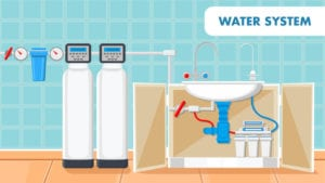 water conditioning service ringwood nj