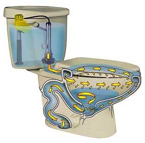 toilet_bg_waterflow